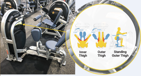 Inner Outer Thigh