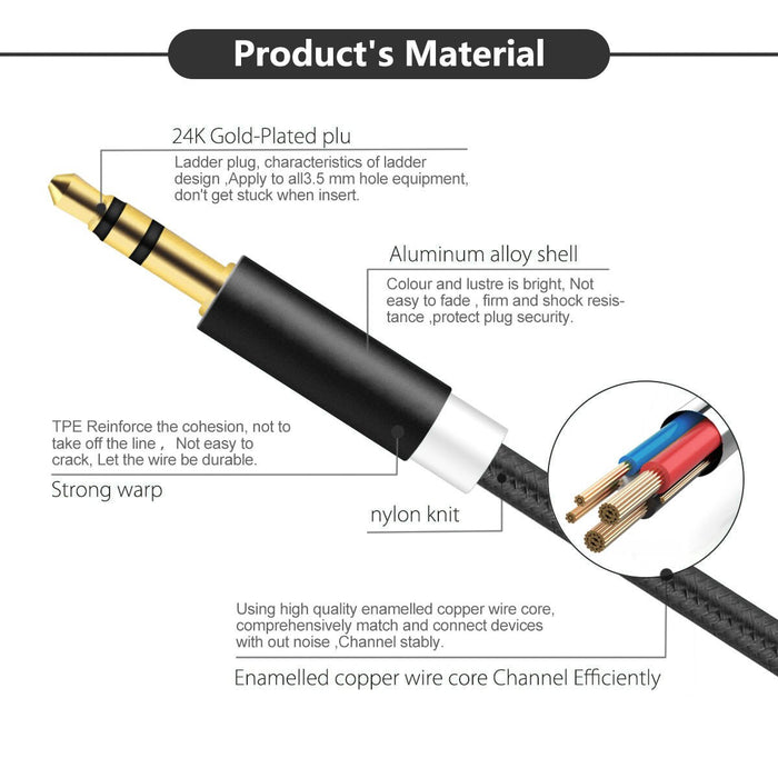PUJIMAX 3.5 mm Jack Audio Cable 5 Pack for iPhone 6 6s 3.5mm AUX Auxiliary Cord Male to Male Audio Cable For CAR MP3/MP4 jack on LootDash
