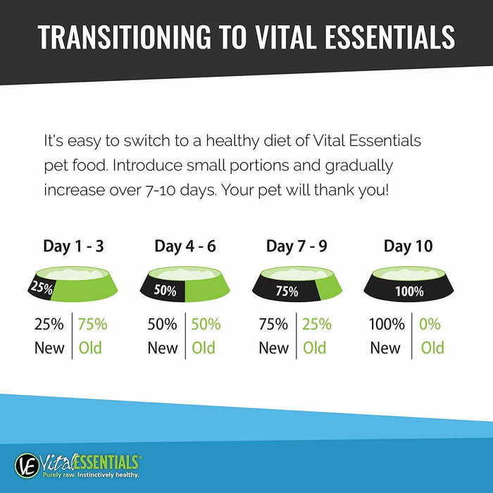 Vital Essentials Freeze-Dried Beef Mini Nibs Food for Dogs 1 pound