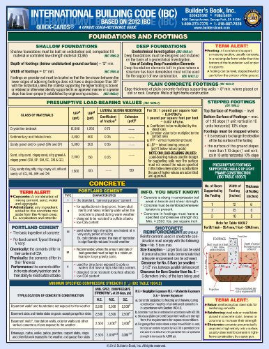 2012 International Building Code Quick-Card