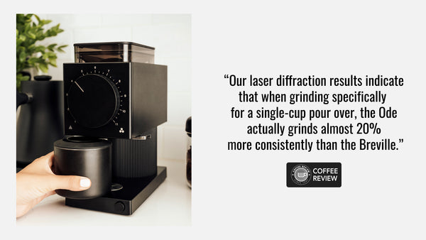 Coffee Review Ode Brew Grinder Review Quote