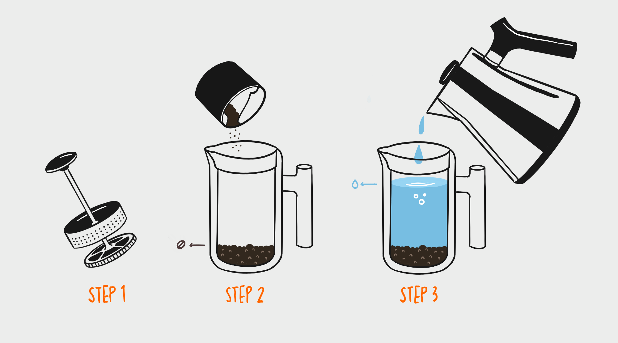 Image of French Press Brewing Coffee