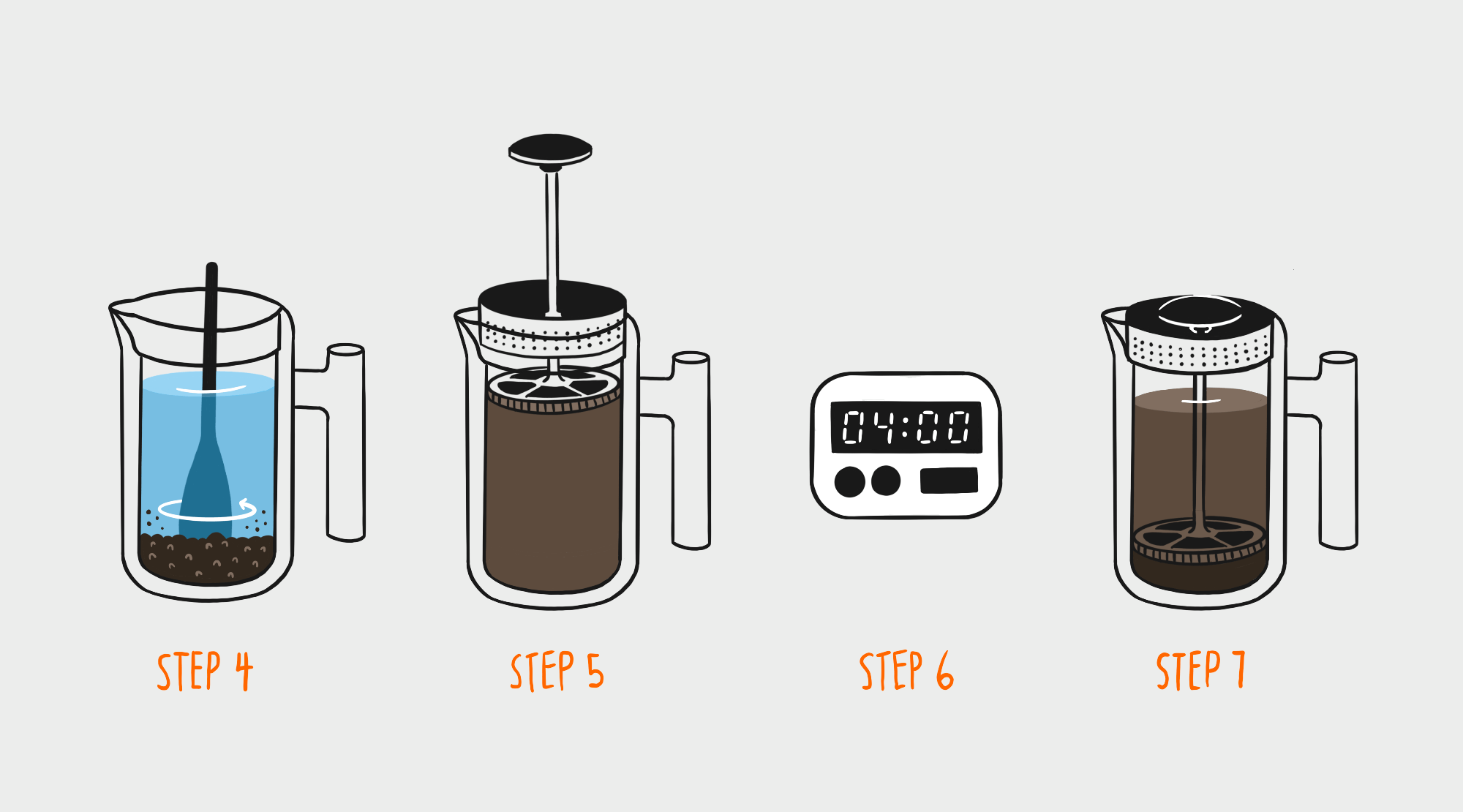 Image of French Press Brewing
