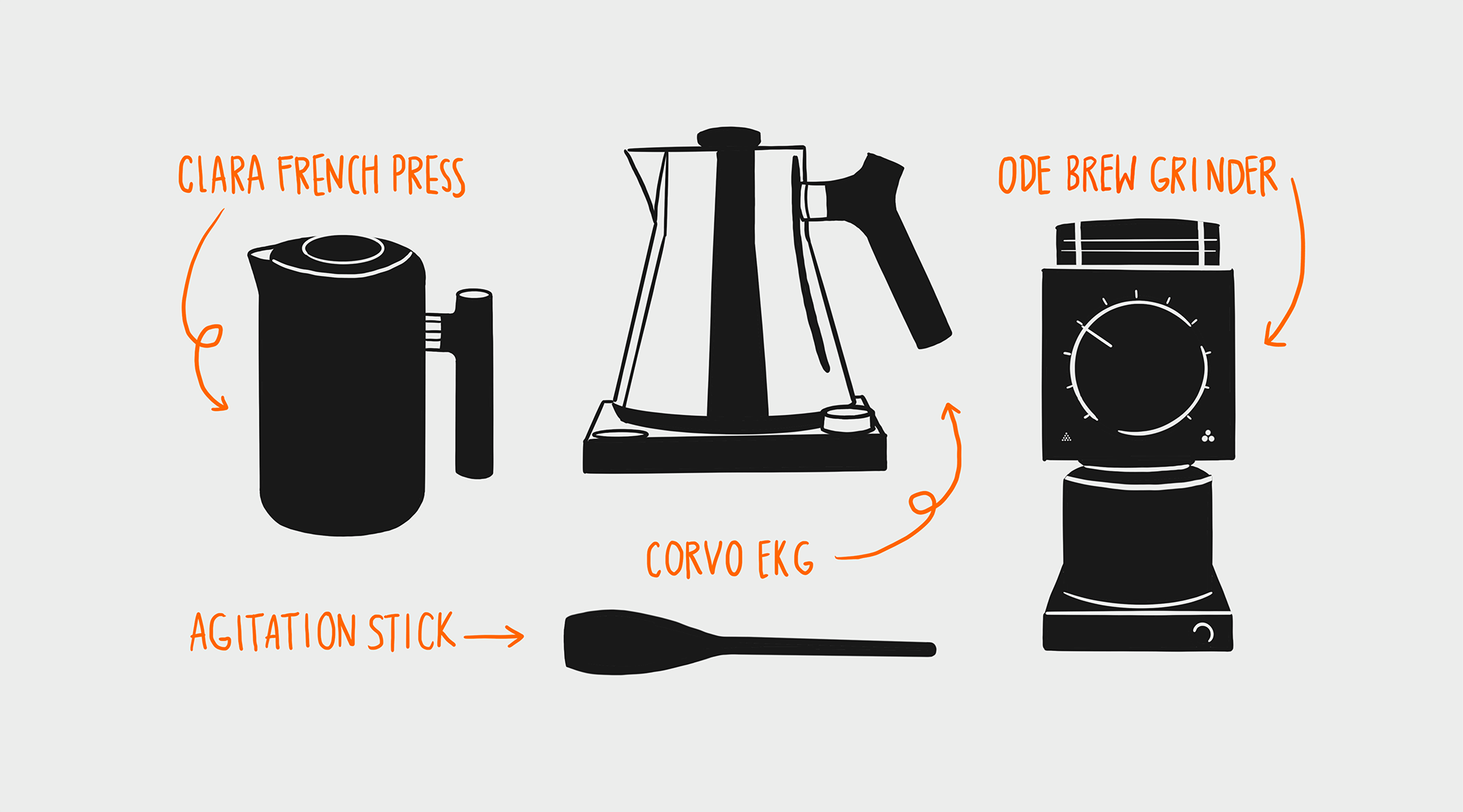 Image of French Press Recipe Tools