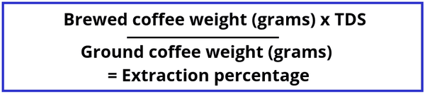 extraction percentage equation for TDS