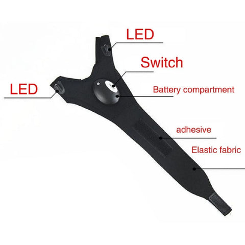 Image of Waterproof LED Flashlight Glove (Right Hand) - FREE! Just Pay Shipping!