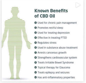 "CBD EXPERIENCE ""5 for $20"""