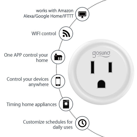 Mini Smart Plug Outlet