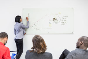 Person presenting on a whiteboard to a group of people