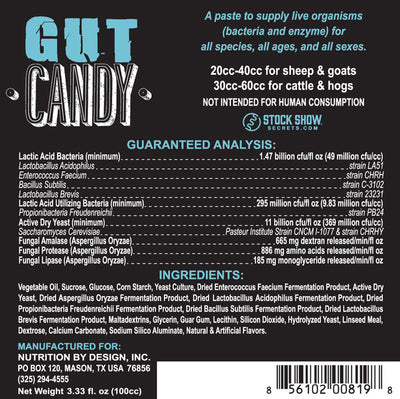 Gut Candy Paste Ingredients