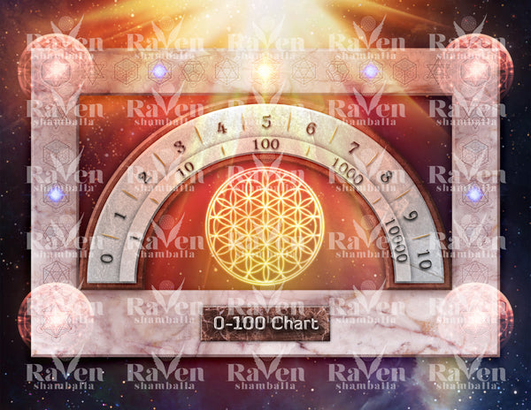 100 Chakra System - Number Chart