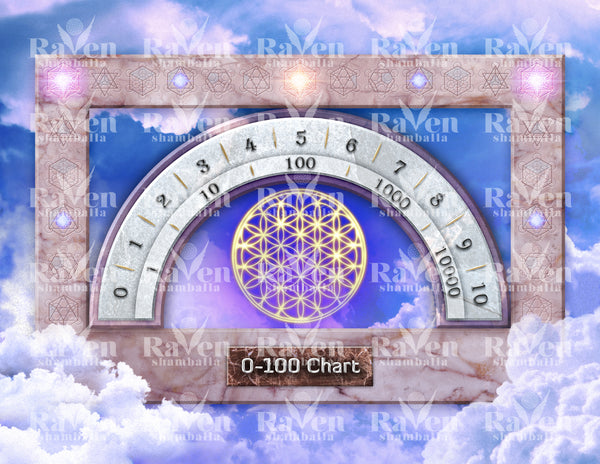 Angel Clouds - Number Chart