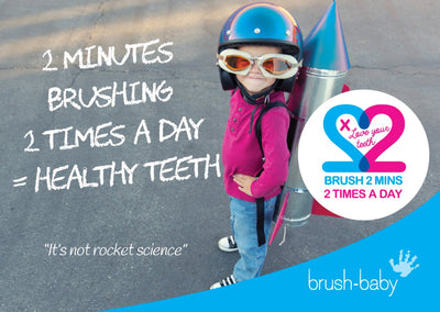 Why is it 2 minutes toothbrushing time?
