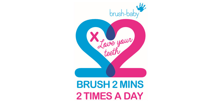 2 minutes to brush your teeth a day