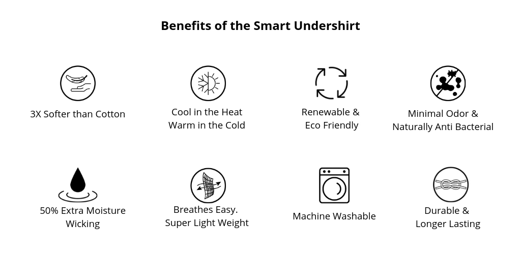 LivingWear Smart Undershirt Benefits