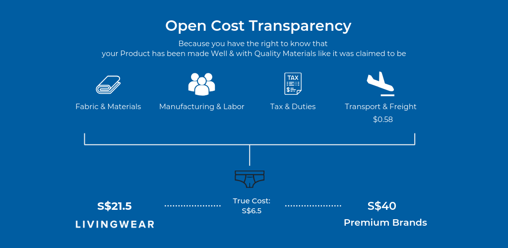 LivingWear Open Transparency Brief