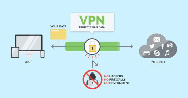 How to Protect your Phone Physically and Virtually - Virtual Privacy Network