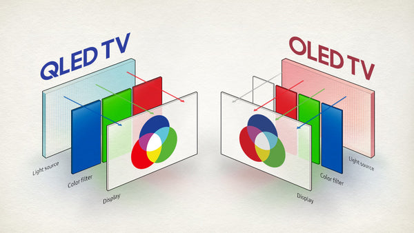 QLED Vs OLED KEUTEK Technology