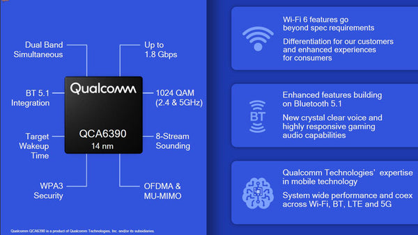Qualcomm Mobile Technology - WiFi Products - KEUTEK