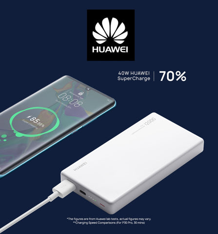 Latest HUAWEI 12000 40W SuperCharge Power Bank Type-C Input Travel Charger for Laptop Smartphone Watch Universal Compatibility