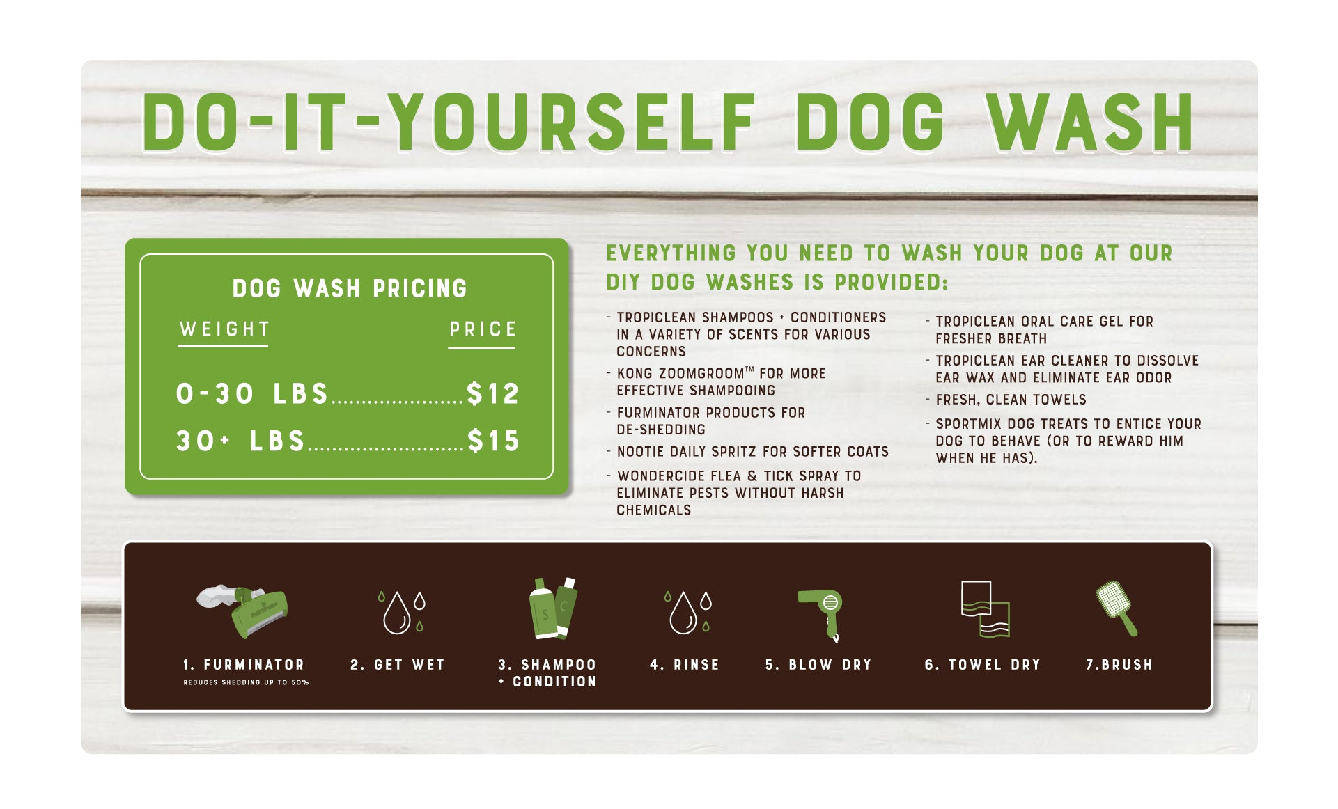 dog wash rates