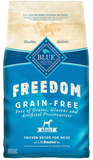 Blue Freedom Adult Chicken