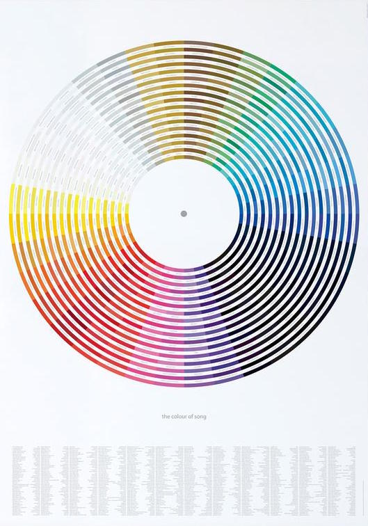 Dorothy - 'The Colour of Song' (Limited Edition Version)