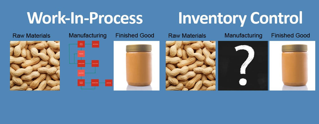 Work-In-Process versus Inventory Control