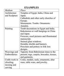 A Glossary of Important Symbols Ebook