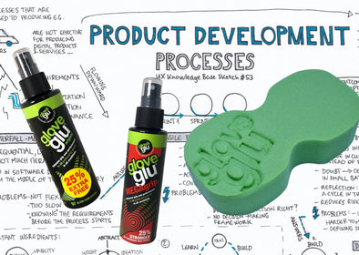 PRODUCT DEVELOPMENT & COVID-19