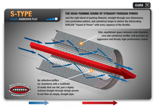 Load image into Gallery viewer, Borla Axleback Exhaust Chevy Cruze RS 1.4T Turbo [S-Type Muffler] (17-19) 11945