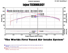 Load image into Gallery viewer, Injen Short Ram Intake Jeep Grand Cherokee WK V8-4.7L (05-09) Polished / Black