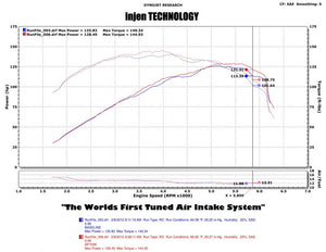 Injen Short Ram Intake Chevy Sonic 1.4L Turbo (12-17) Polished / Black
