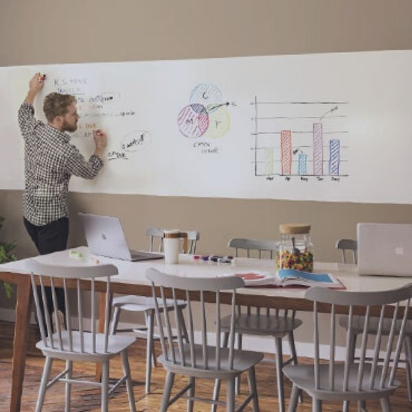Shop dry erase wall paint in Chicago, IL at JC Licht. Delivery and pick-up available.