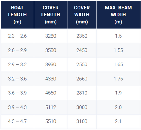 boat sizes_inflatable