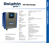 Dolphin Pro HD+ Battery charger 24V 40A