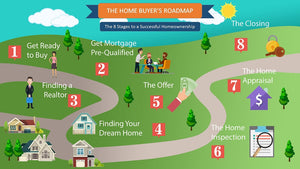 New Home Buyers Online Course