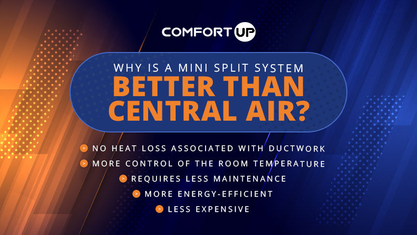 why is a mini split system better than central air