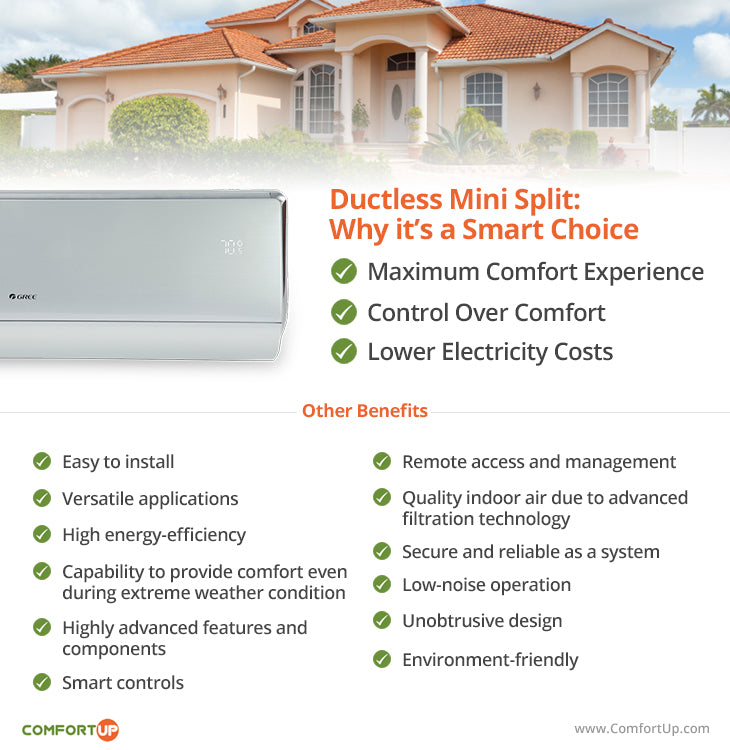 ductless ac for your home