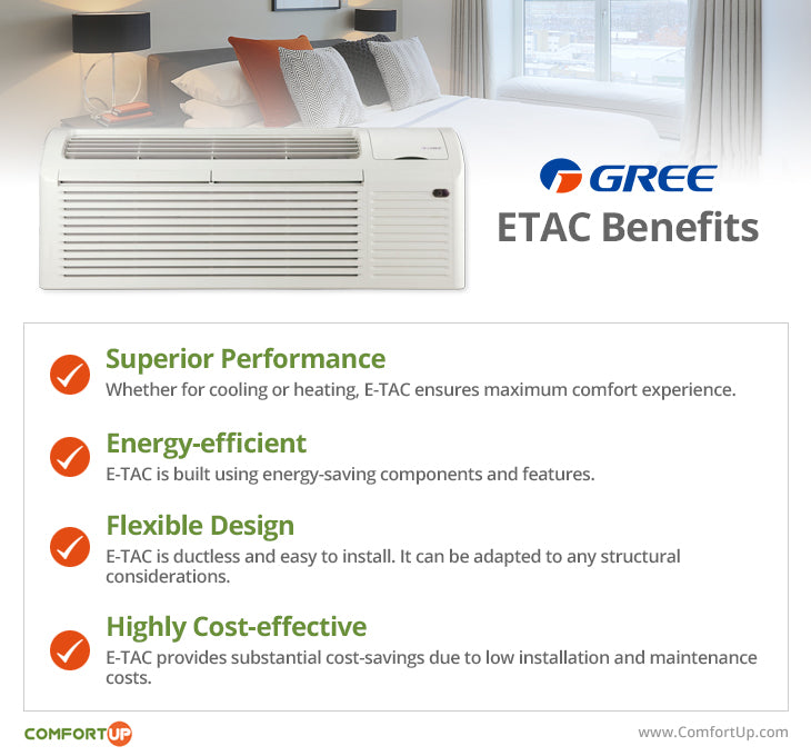 best Air conditioner for hotel