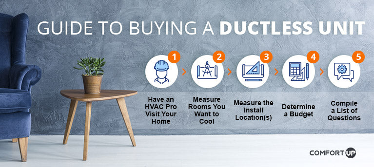 guide to Buying a Ductless Unit