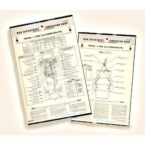 Two-sided 11 x 17 reproduction of 1944 MB/GPW Lubrication Guide poster.