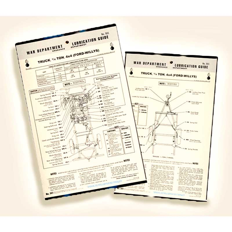 Two-sided 11 x 17 reproduction of 1944 MB/GPW Jeep Lubrication Guide poster.
