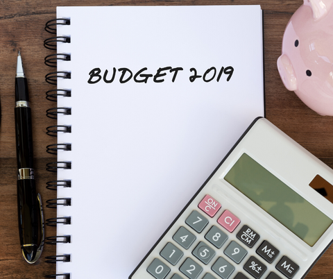 assessing your budget for online shopping