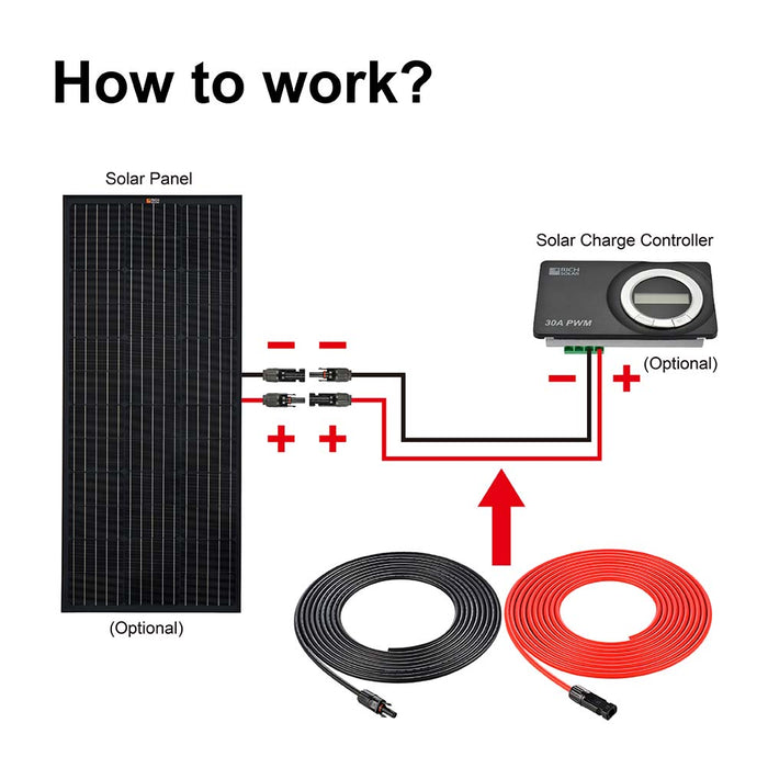 10 GAUGE 30 FEET CABLE CONNECT SOLAR PANEL TO CHARGE CONTROLLER - RICH SOLAR