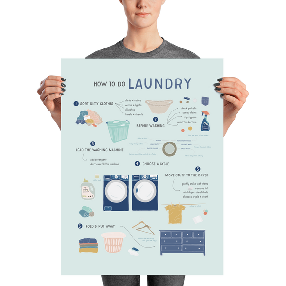 "How to Do Laundry Poster 18"" x 24"" 
