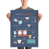 "How to Do Laundry Poster Dark 18"" x 24"" 