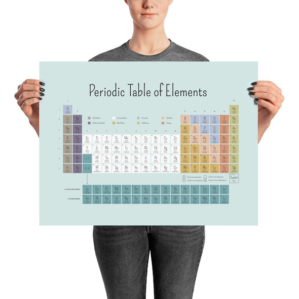 "Periodic Table Educational Poster for Homeschool or Classroom 18"" x 24"" 