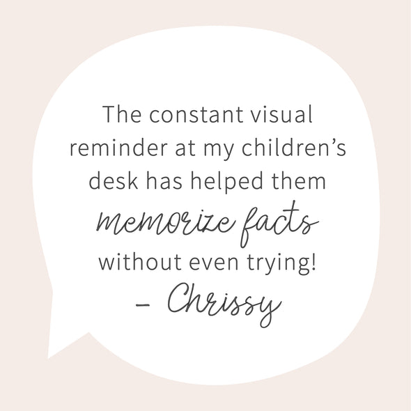 Visual Reminder at Children's Desk | Beautiful Educational Posters | Pretty Nerdy Press