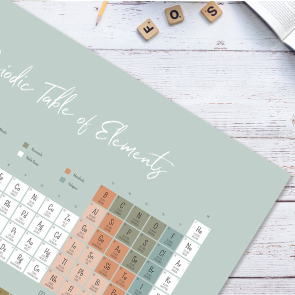 Educational Poster Set with Periodic Table for Upper Elementary School | Pretty Nerdy Press